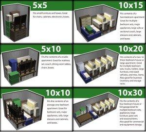 size units and description